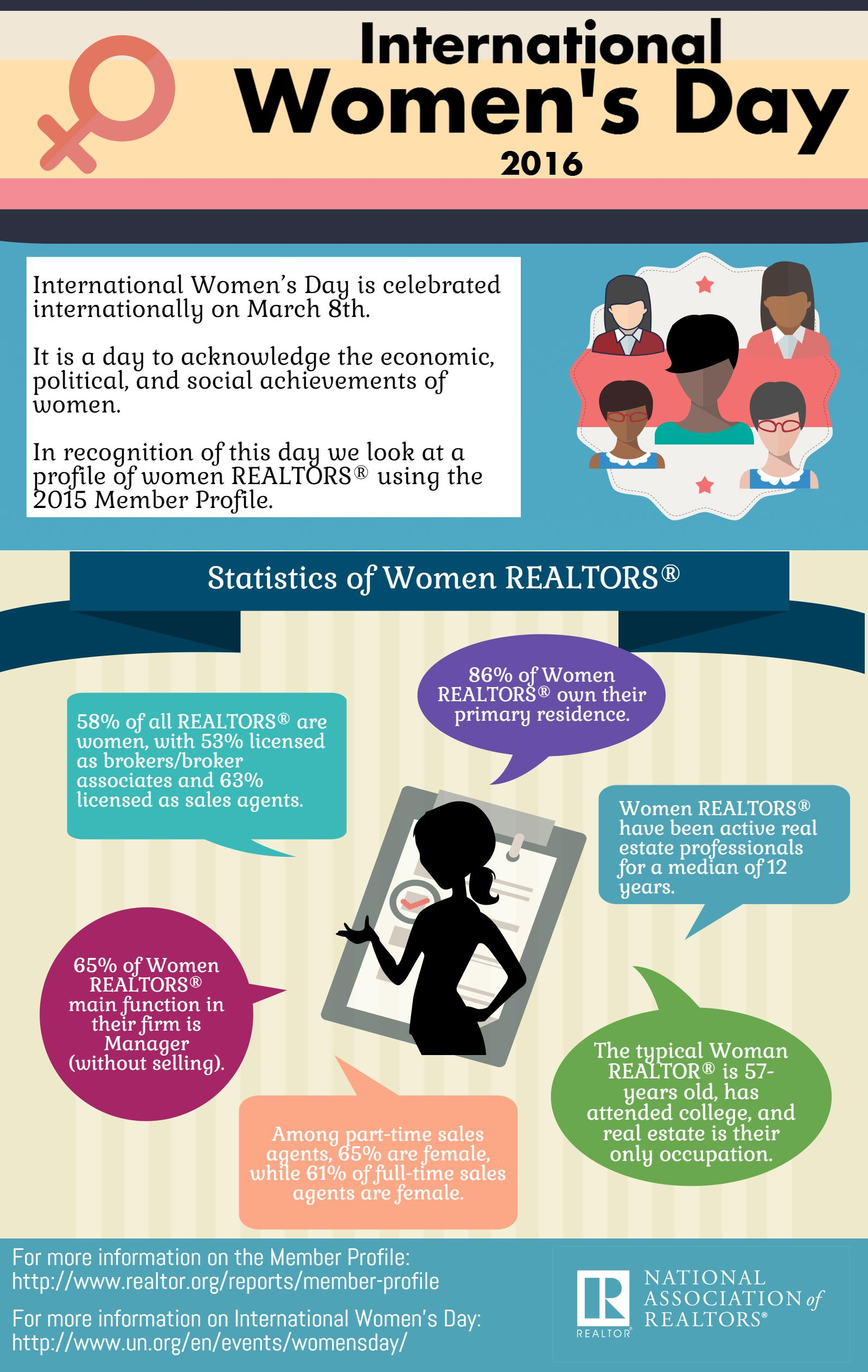 international-women-s-day-2016-short