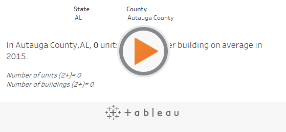 units/building2015