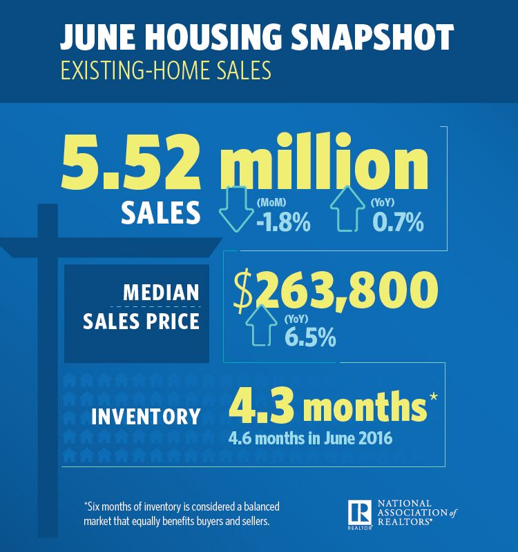 June EHS Infographic #1
