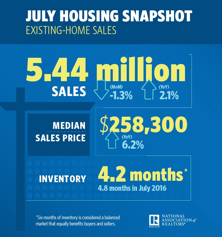 July EHS Infographic