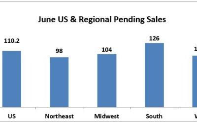 June 2017 Pending Home Sales