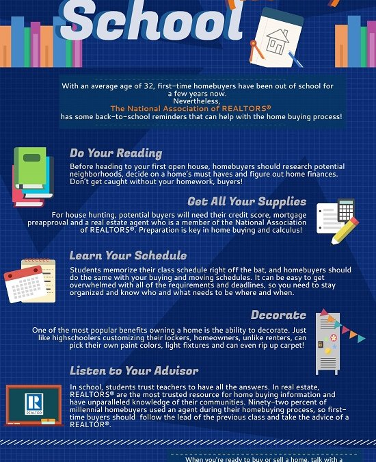 Infographic – Back to (Home) School
