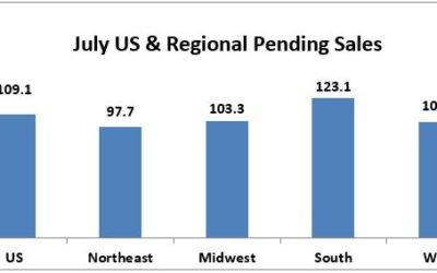 July 2017 Pending Home Sales